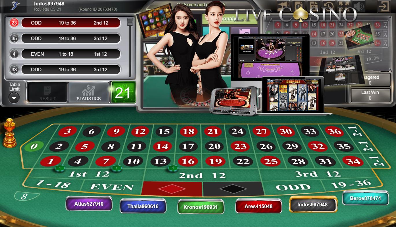 Indo77 Casino